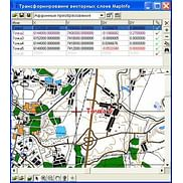 Pitney Bowes Software Inc. MapInfo MITransformer Pitney Bowes Software Inc. (коробочная версия)