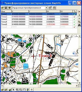 Pitney Bowes Software Inc. MapInfo MITransformer Pitney Bowes Software Inc. (коробочная версия)