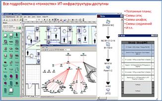 ИнфраМенеджер IT-активы ИнфраМенеджер (коробочная версия Pro), Серверная лицензия Pro (включены 3 клиентские лицензии)