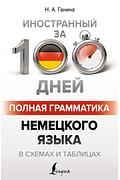 Полная грамматика немецкого языка в схемах и таблицах Артикул: 98133 АСТ Ганина Н.А.
