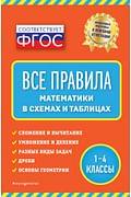 Все правила математики: в схемах и таблицах Артикул: 99885 Эксмо Марченко И.С.
