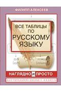Все таблицы по русскому языку для начальной школы. 1-4 классы Артикул: 86386 АСТ Алексеев Ф.С.