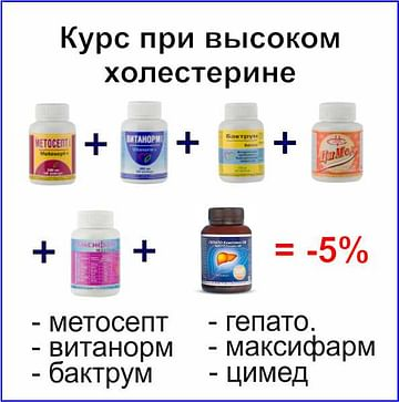 Курс при высоком холестерине Оптисалт 6 уп.
