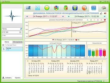 Диагностический прибор Dinamika Technologies Лотос